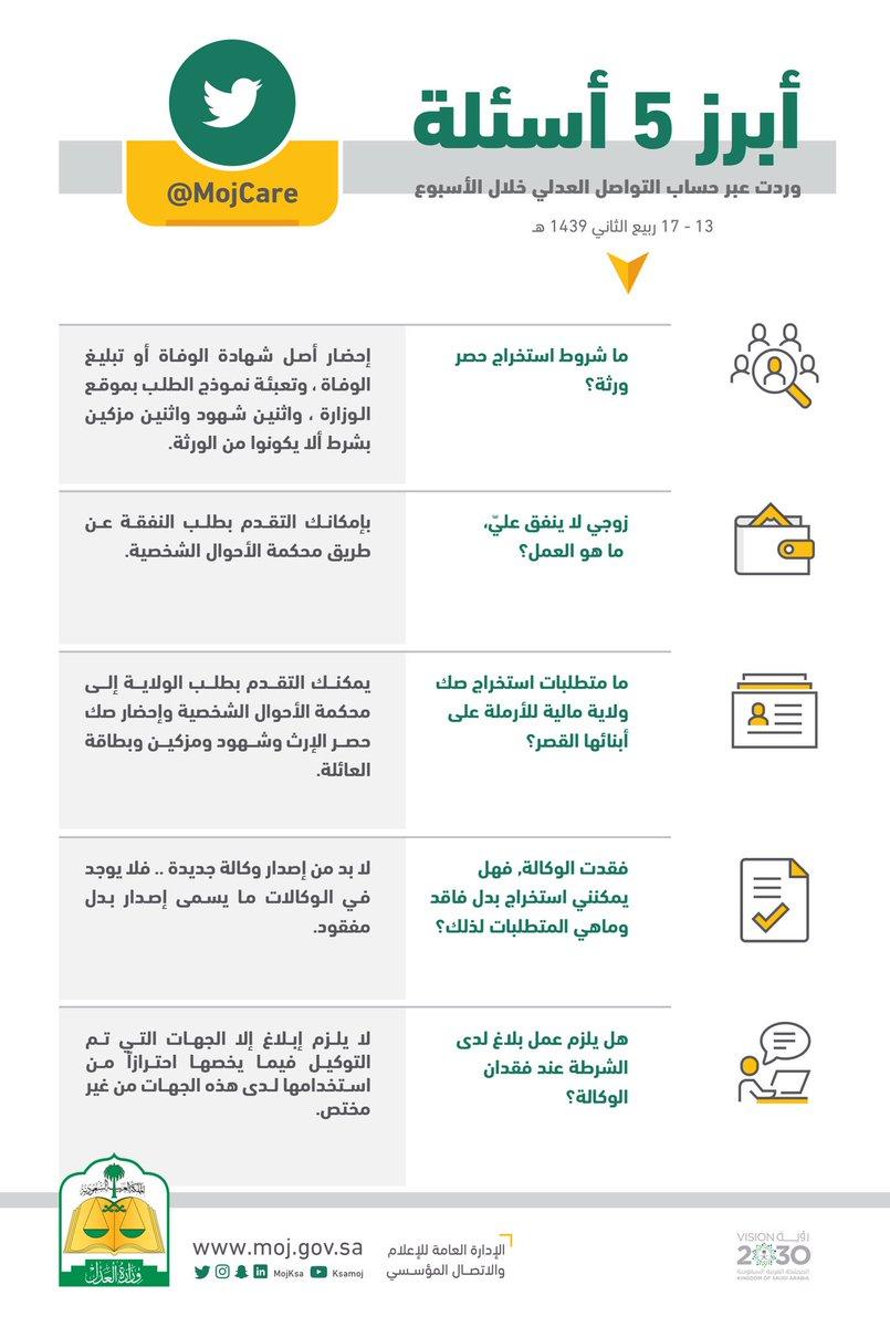خطوات رفع ايقاف الخدمات 5
