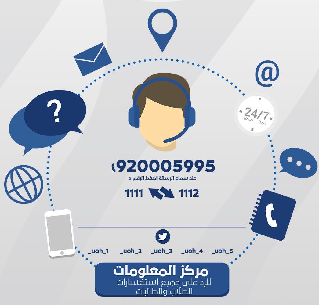 الخدمات الالكترونيه جامعة حايل