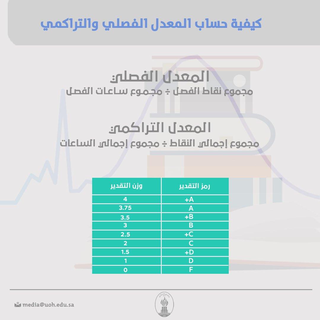 جامعة حائل Auf Twitter معلومة كيف يتم حساب المعدل الفصلي والتراكمي والتقديرات جامعة حائل حائل