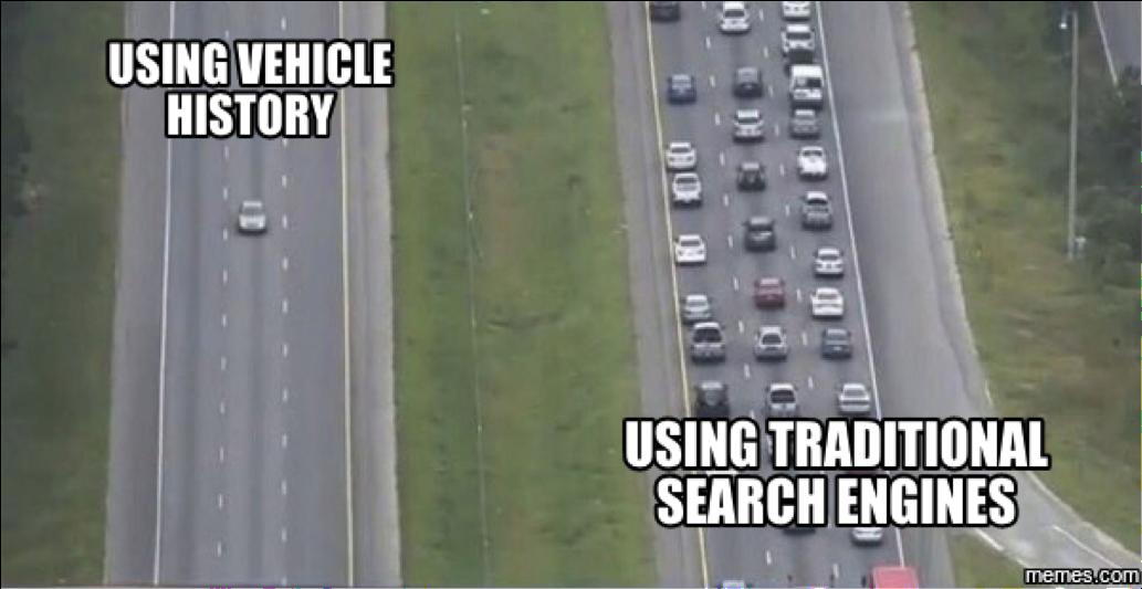 Vehicle History on Twitter: \