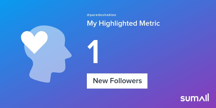 My week on Twitter 🎉: 1 New Follower, 1 Tweet. See yours with https://t.co/i1WPOxTssn https://t.co/FHAjXQbam9