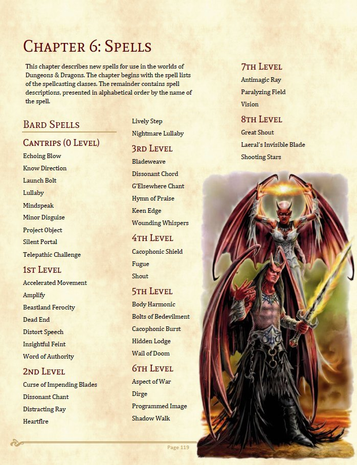 Dark Arts Players Companion For Fantasy Grounds