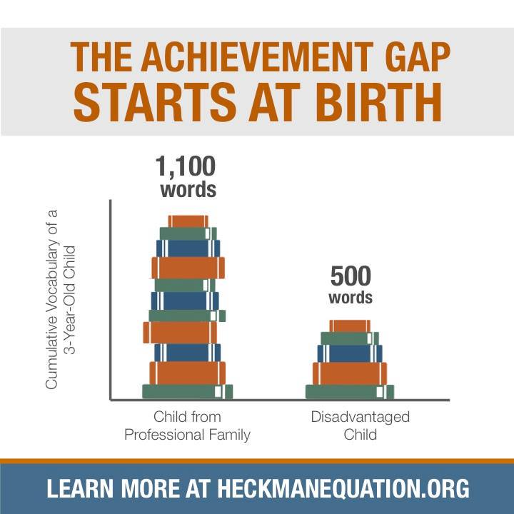 the achievement gap Close the achievement gap eight steps schools can take to bridge the gap free e-book features various ways educators can motivate students and help them achieve success in school.