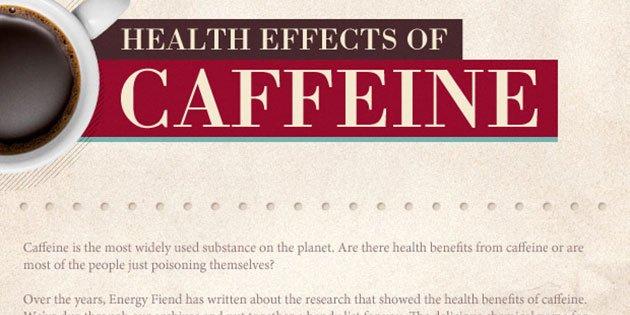 Mixing caffeine and viagra