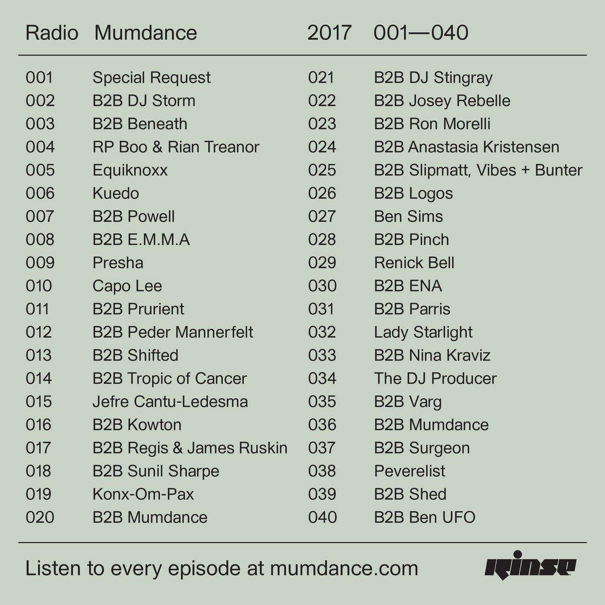 Top 40 DJ mixes of 2017 in no particular order:  🏆🏆🏆🏆🏆🏆🏆🏆  Congratulations Mumdance!