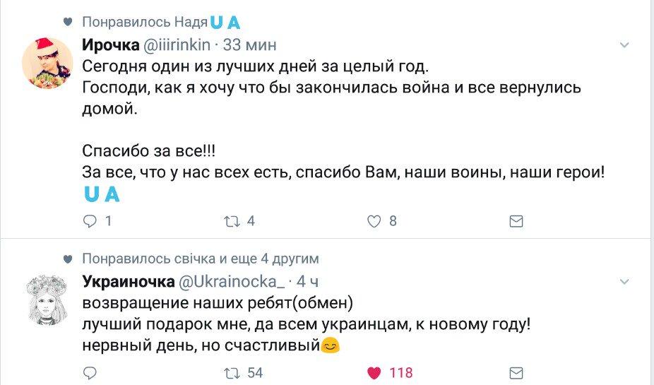 Уточнений список звільнених українських заручників - Цензор.НЕТ 7091