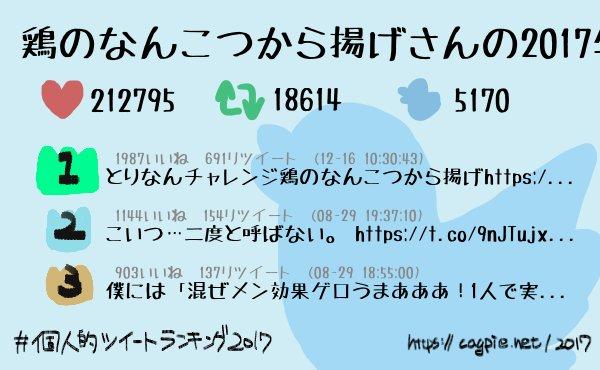 #個人的ツイートランキング2017 鶏のなんこつから揚げさんは今年5170件のツイートをして、 212795件のいいねと18614件のリツイートをもらいました! 4位以降は→
