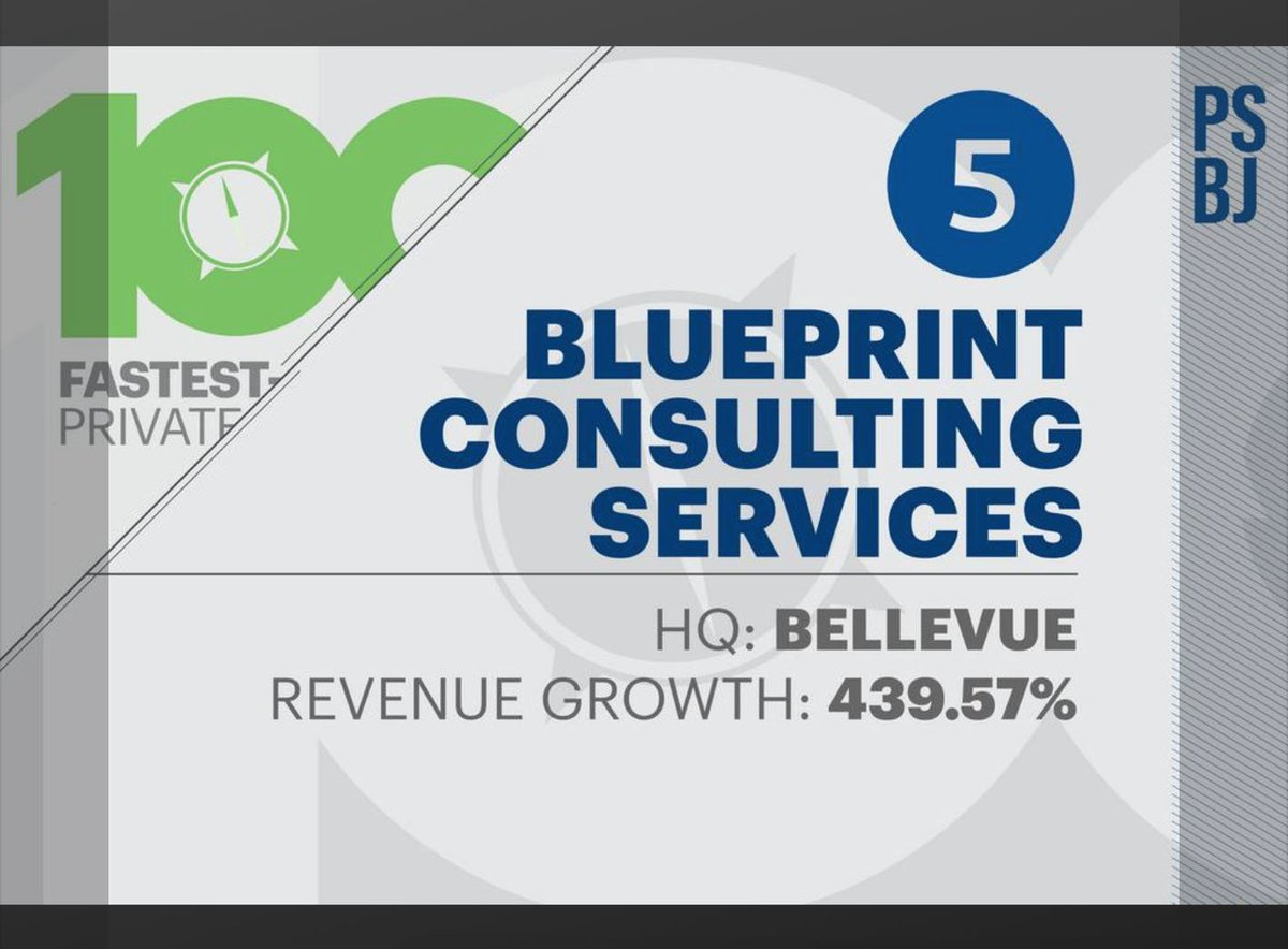 Blueprint on twitter for the 4th year in a row the blueprint blueprint on twitter for the 4th year in a row the blueprint team has made psbjs fastest growing private company list this achievement takes the 4 malvernweather Images