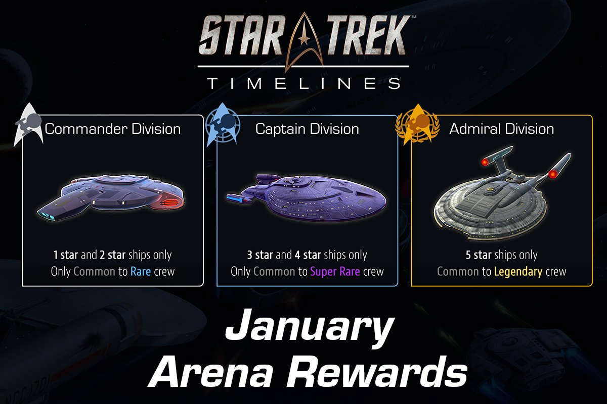 Star trek timelines on twitter for the month of january the division defiant class 3 schematics captain division uss voyager 4 schematics admiral division nx 01 5 schematics picitterqctloctjk0 sciox Image collections