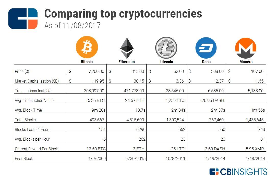 bitcoin konto ingineria btc