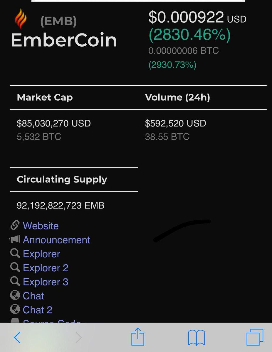 Hottest coin #today #blockchain #crypto #bitcoin #btc #nem #masscoin #video  #investing #trading #market #bitcoins #eth #bitcoinmining #mining #ethereum  ...