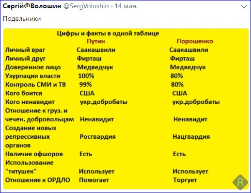 Саакашвілі з Курченком ніколи не розмовляв, експертиза сфабрикована, - адвокат екс-президента Грузії Чорнолуцький - Цензор.НЕТ 5400