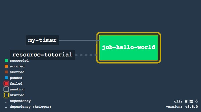 Blog Archives Softwarehill