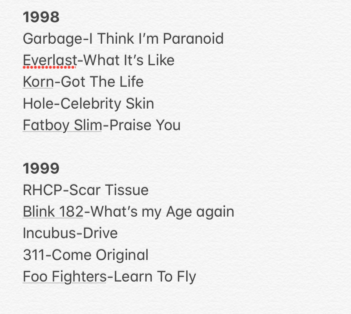 Incubus Songs List Ideal lg (@ljg42)   twitter