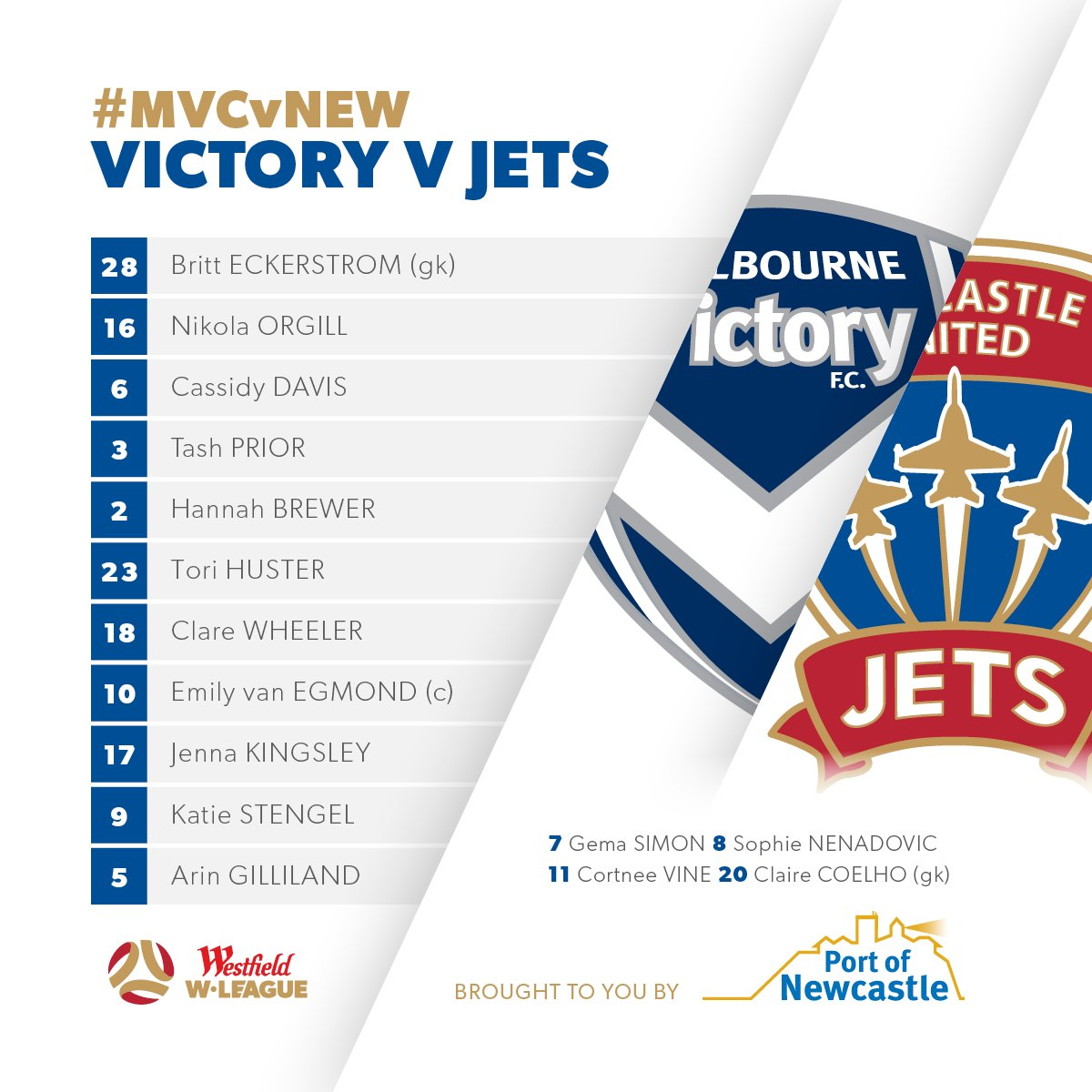 This afternoon's lineup, as Gema Simon returns from injury via the bench #WLeague #MVCvNEW