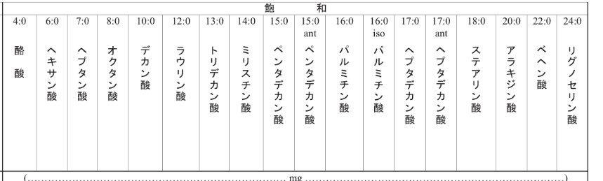 はみ(あだ名です。) on Twitte...