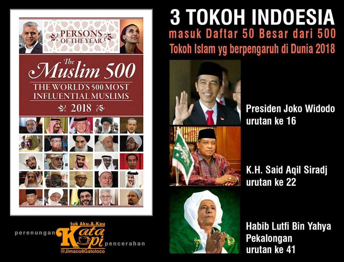 Jokowi Masuk Daftar Muslim Paling Berpengaruh di Dunia