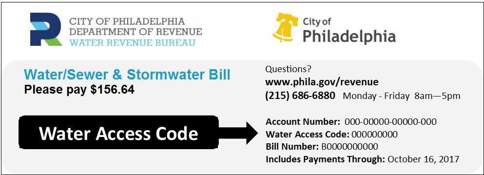 Philadelphia Revenue on Twitter: