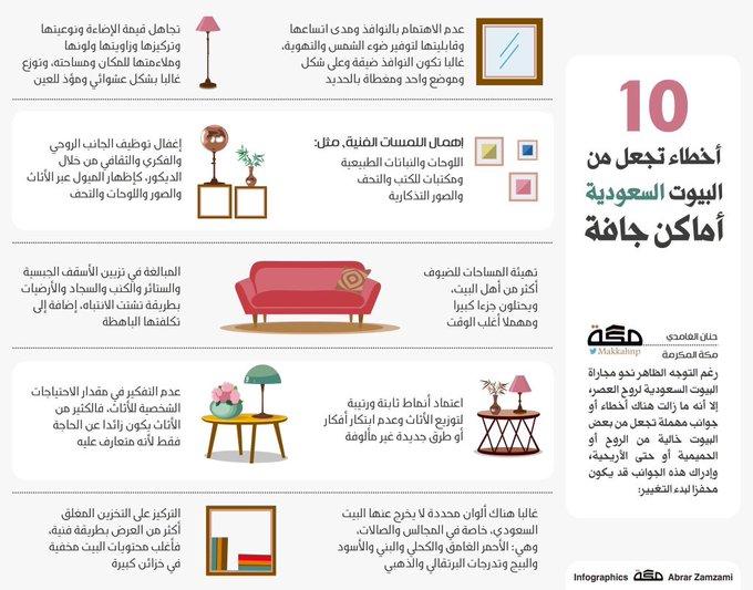 تحميل كتاب أخطاء في البناء عبدالغني الجند pdf مجانا