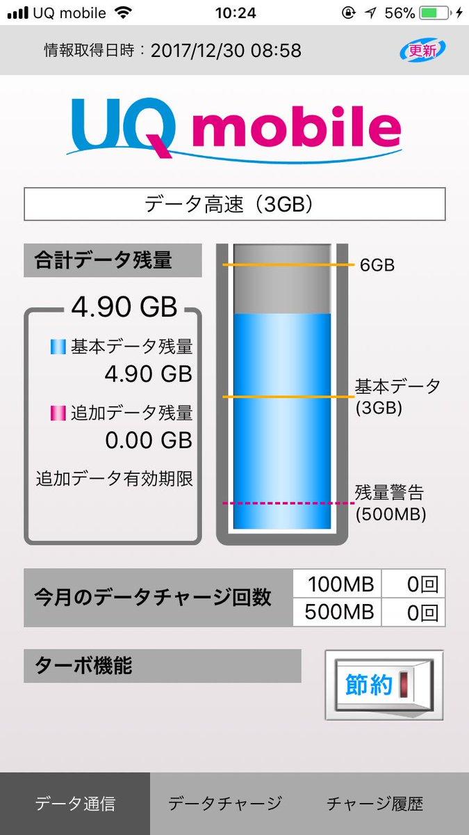 uq モバイル 節約 モード