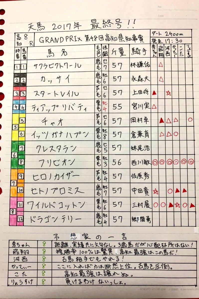 高知県知事賞 hashtag on Twitter