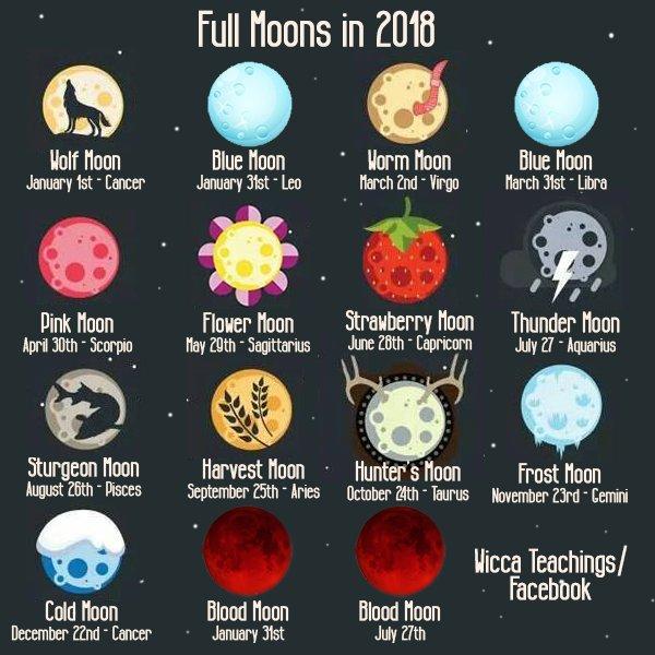 December Moon Calendar 2017 >> #bluemoon hashtag on Twitter
