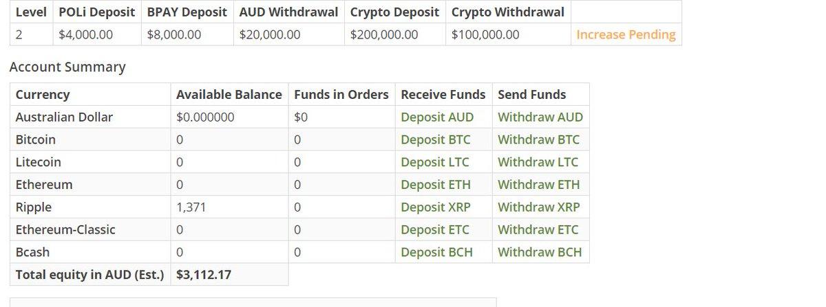 btc markets bitcoin wallet)