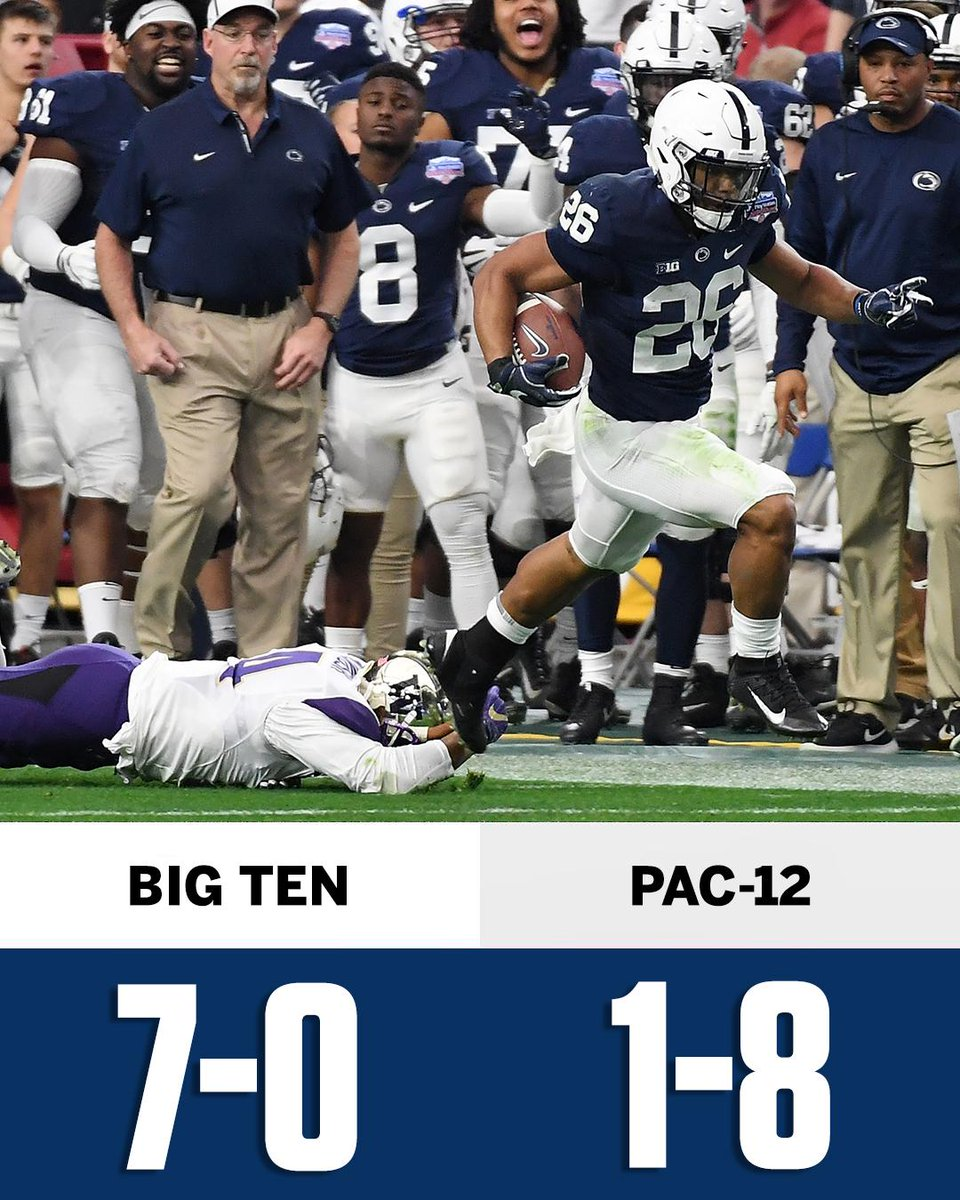 The Big Ten has stayed perfect during bowl season.  The Pac-12 not so much.
