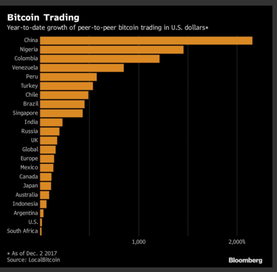 trading crypto métamorphosé