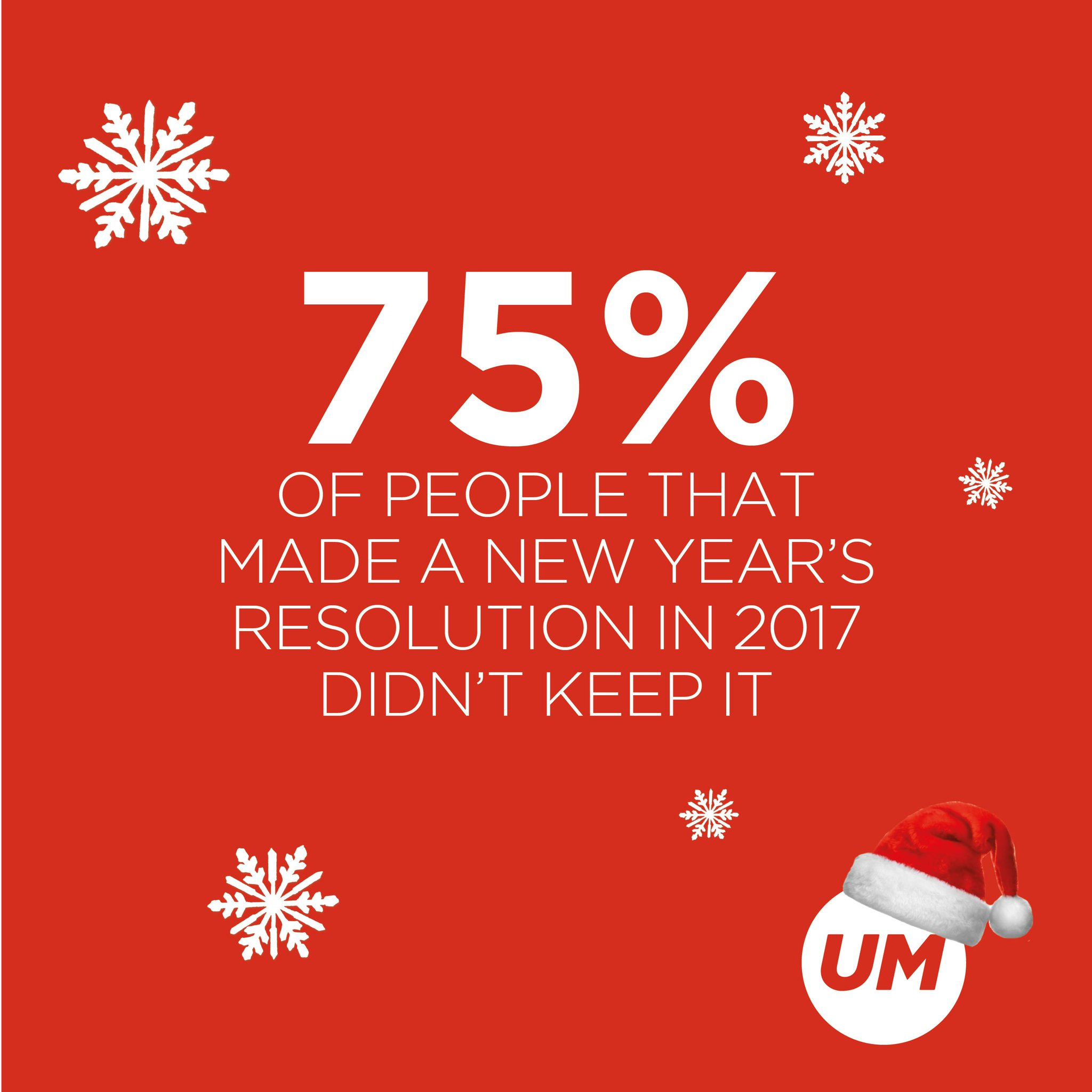 RT @UMLondon: Good intentions for the #NewYear? Don't hold onto them too tightly... #StatOfTheWeek #2018 https://t.co/KkU0WTrWSK