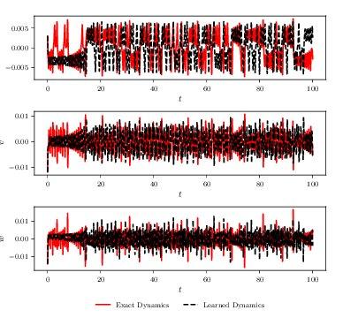 download Гомотопическая теория непрерывных отображений и векторных полей 1955