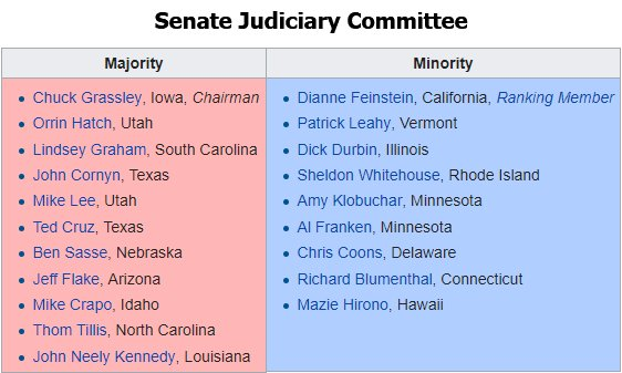A list of members on the Senate Judiciary Committee.