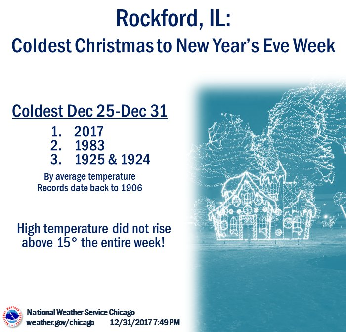 In Fact This Past Holiday Week Of Dec 25 31 Was The Coldest On Record For Rockford Ilwxpic Twitter 235eknlmuq