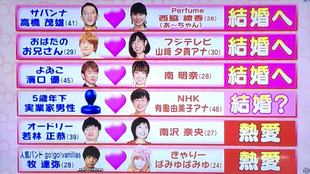 ちゃん サバンナ あー 高橋 パフューム NiziUの魅力をPerfum西脇綾香が語る!あまりの熱さにサバンナ高橋「あ〜ちゃん. Parkさんが言うてはりますわ」