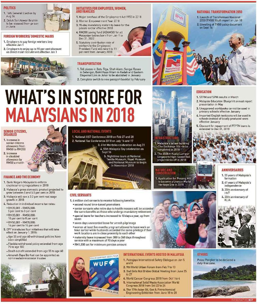 New straits times on twitter whats in store for malaysians in new straits times on twitter whats in store for malaysians in 2018 malvernweather Images