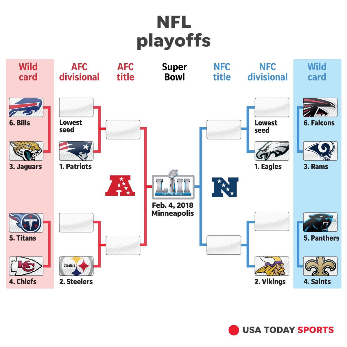 years afc divisional playoff - HD1200×1200