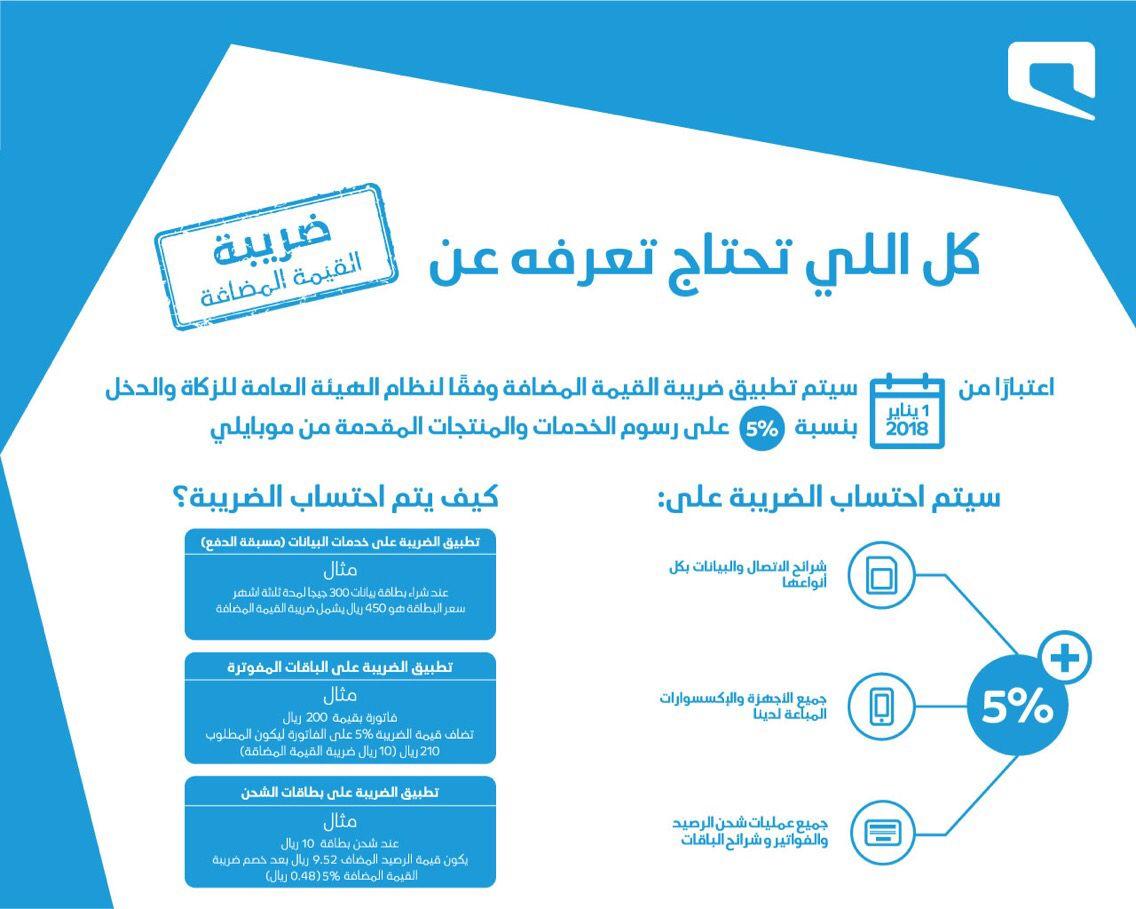 موبايلي En Twitter كيف تحسب ضريبة القيمة المضافة على خدماتنا Https T Co Vyzownxzf9
