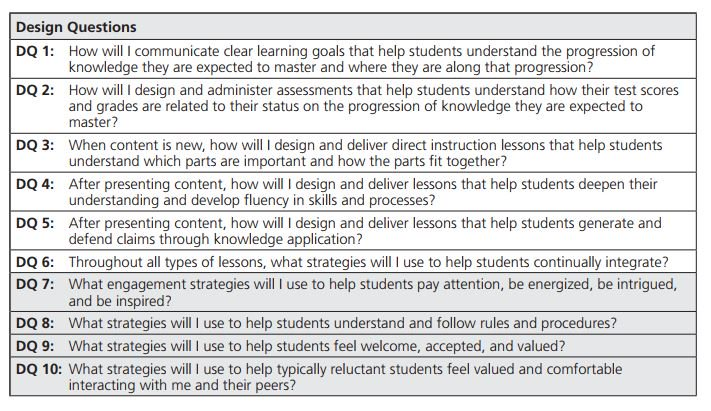 Marzano Research On Twitter Focus On Unit Planning As Opposed To