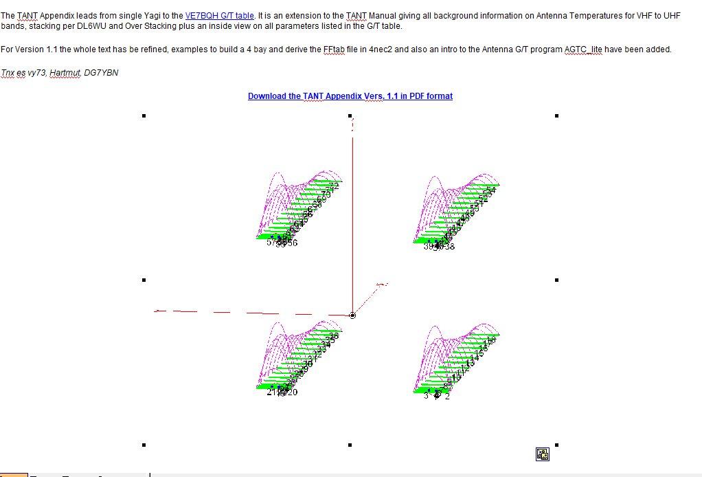 4nec2 Examples
