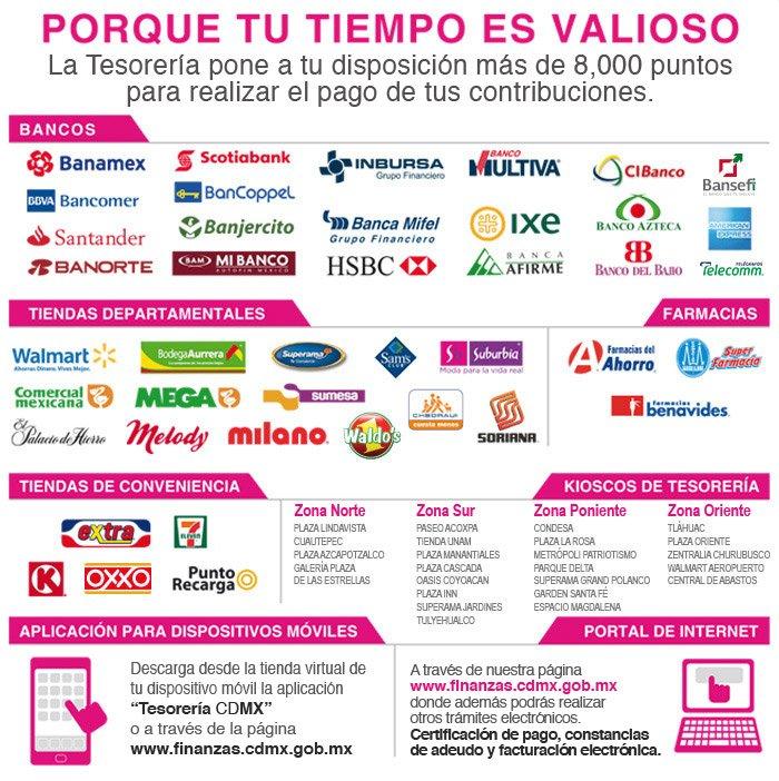 Secretaría De Movilidad Cdmx On Twitter Recuerda Que