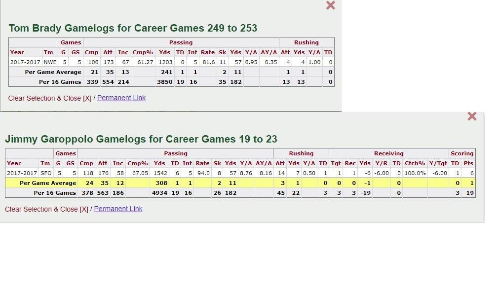 Comparison of the last 5 games between Tom Brady and Jimmy Garoppolo