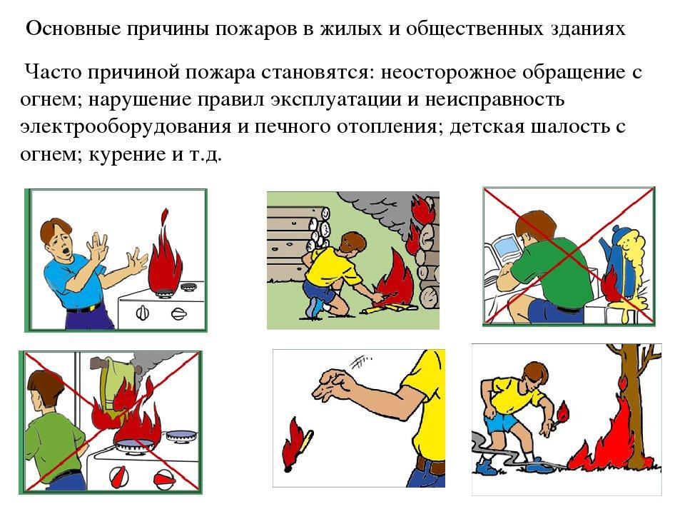 сорока картинки как избежать пожар при увеличении интенсивности