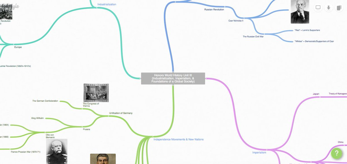 Mr huesken on twitter students in my honorsworld class mr huesken on twitter students in my honorsworld class created unique multimedia mind maps using the free app coggleit as a way to review for our gumiabroncs Gallery