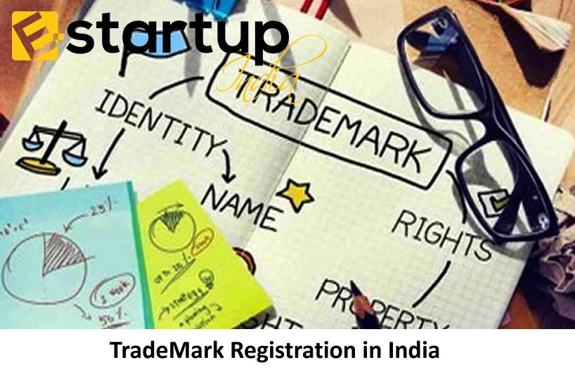 E Startup India On Twitter Trademark Registration Of Your Unique