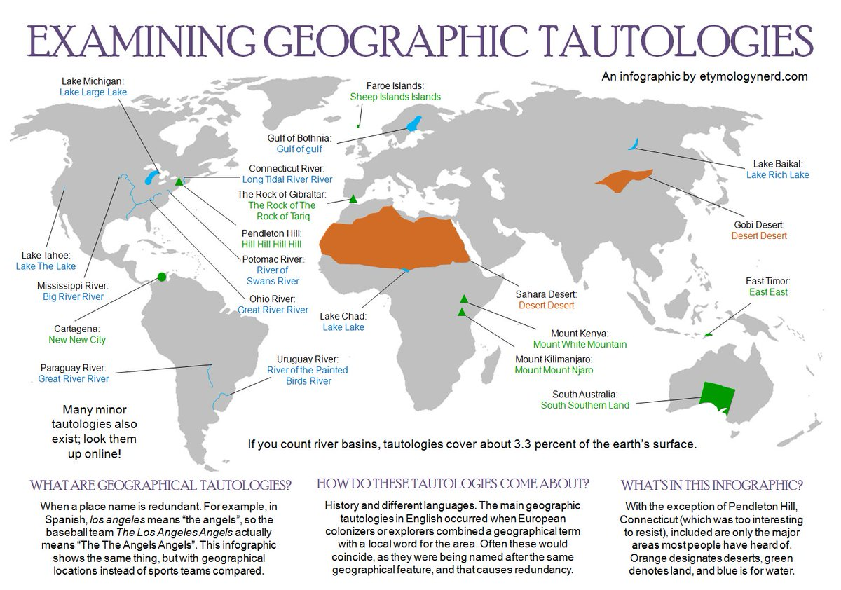 Vivid Maps On Twitter Tautological Geography Httpstco - Main languages in the world