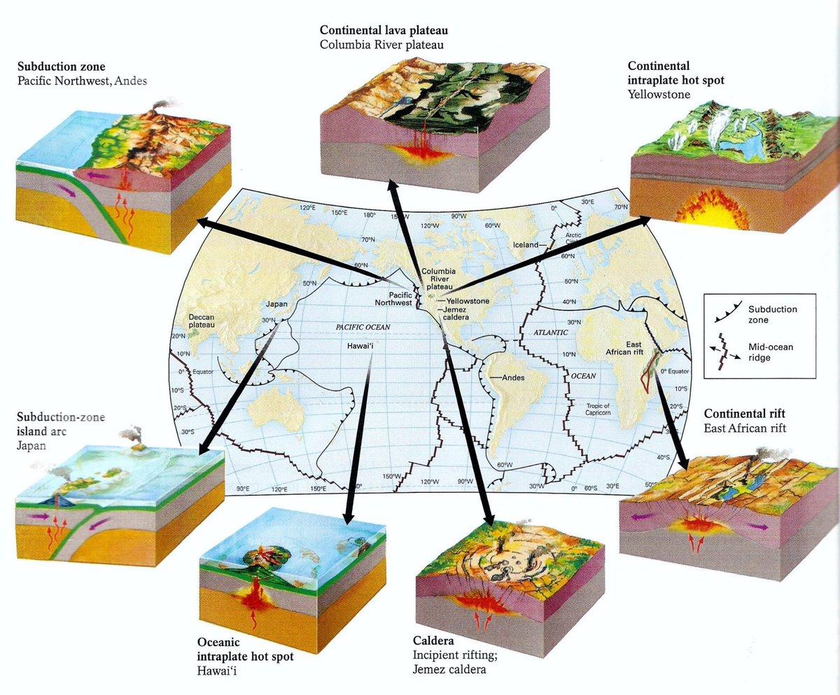 RT @zwartl: Plate tectonics https://t.co/C77CDJhzRN