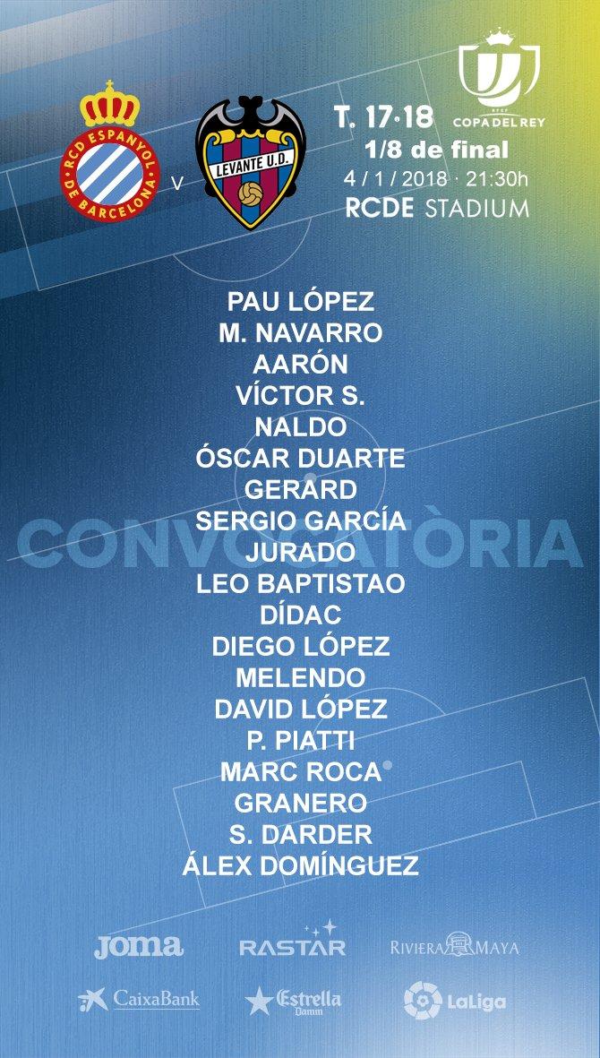 DSnI_99X0AAMUbj La convocatoria del Espanyol para el partido de Copa - Comunio-Biwenger