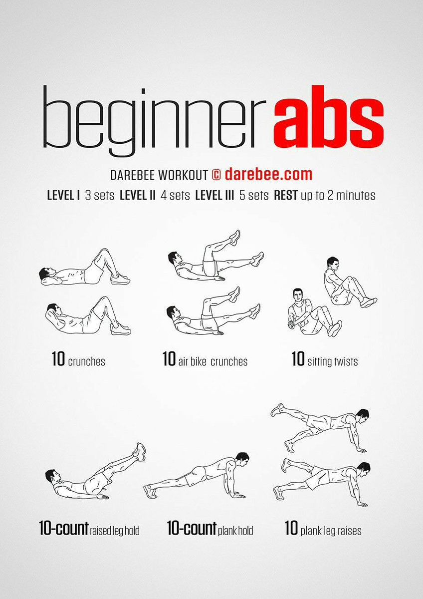"DAREBEE on Twitter: ""Workout of the Day: Beginner Abs"