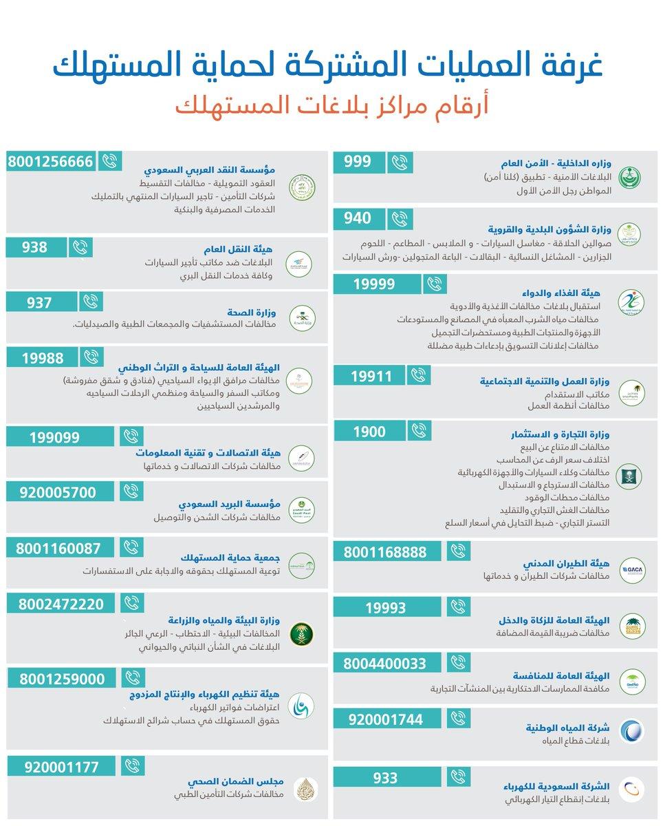 وزارة التجارة On Twitter مهام وأرقام اتصال مراكز بلاغات المستهلك