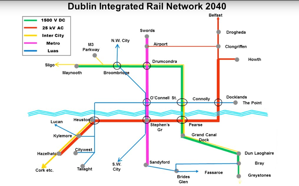 Youtube Map Of Ireland.Engineers Ireland On Twitter Development Of A New Transport